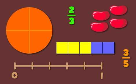 Thinking Deeply with Fractions | MathPlayground com