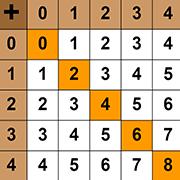 Math Manipulatives Math Playground